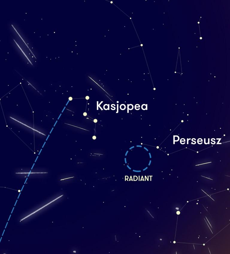 Jak obserwować Perseidy?